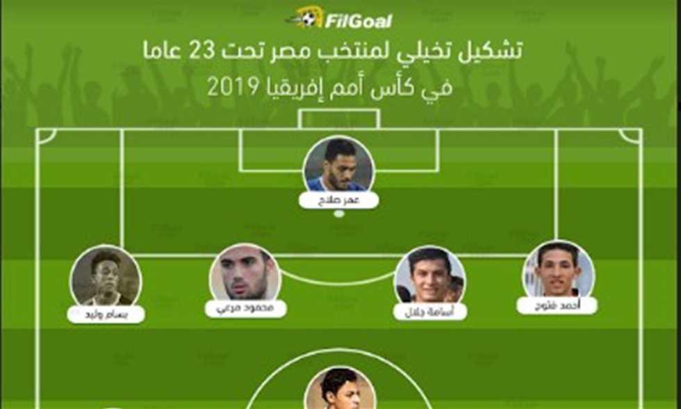 Filgoal أخبار تشكيل تخيلي قائمة منتخب مصر تحت 23 عاما في أمم